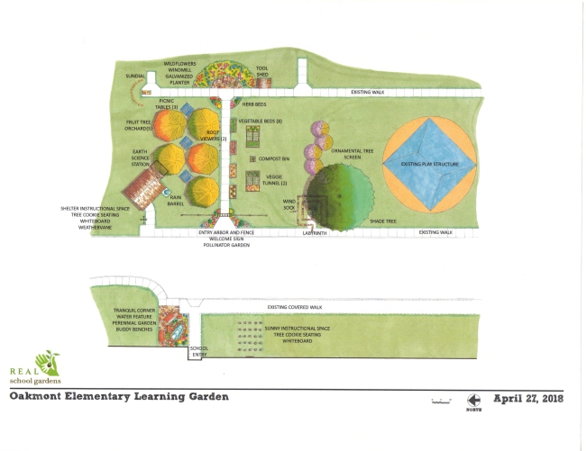Plan for Outdoor Classrooms and Learning Center